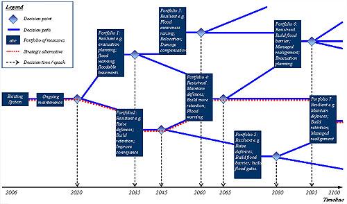 Multi-process staged rollout что это за расширение - 8